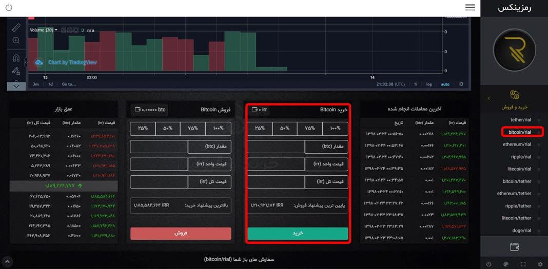 ramzinex trading